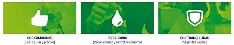 Desinfectante de superficies bactericida Concentralia Germinex